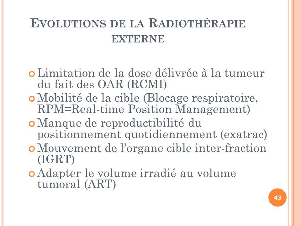 E VOLUTIONS DE LA R ADIOTHÉRAPIE EXTERNE Limitation de la dose délivrée à la tumeur du fait des OAR (RCMI) Mobilité de la cible (Blocage respiratoire,