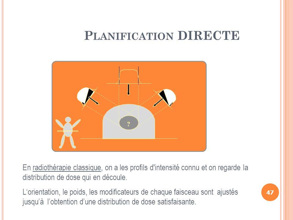 P LANIFICATION DIRECTE ? En radiothérapie classique, on a les profils d'intensité connu et on regarde la distribution de dose qui en découle. Lorienta