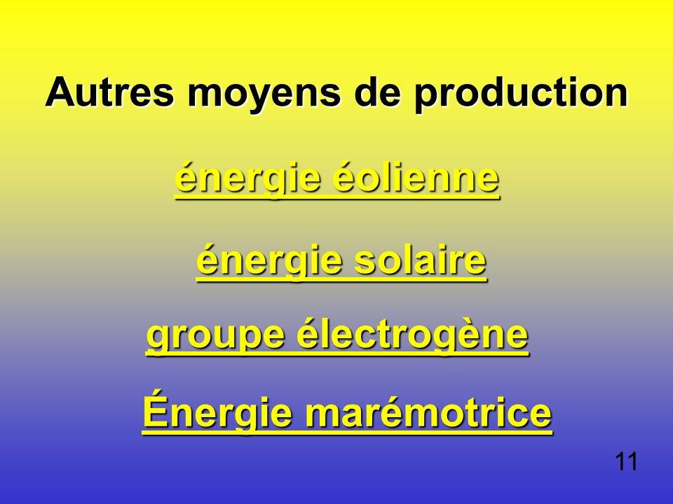 Autres moyens de production énergie éolienne énergie éolienne énergie solaire énergie solaire groupe électrogène groupe électrogène Énergie marémotric
