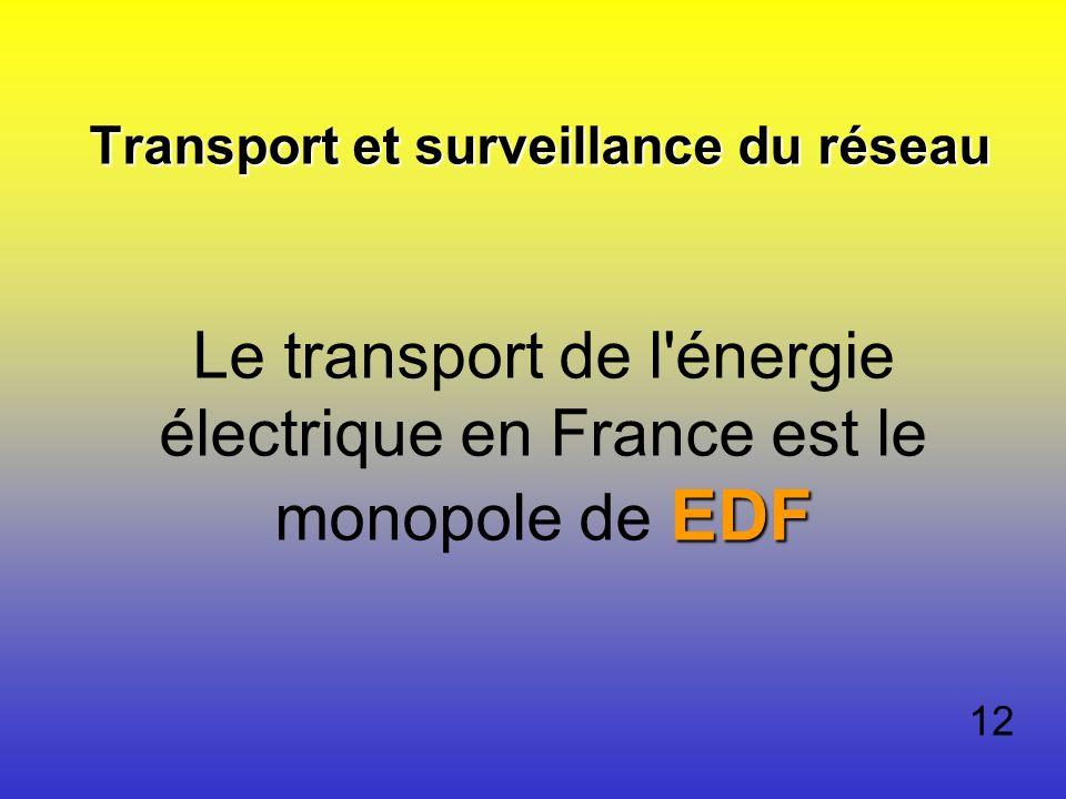 Transport et surveillance du réseau Le transport de l'énergie électrique en France est le monopole de EDF 12