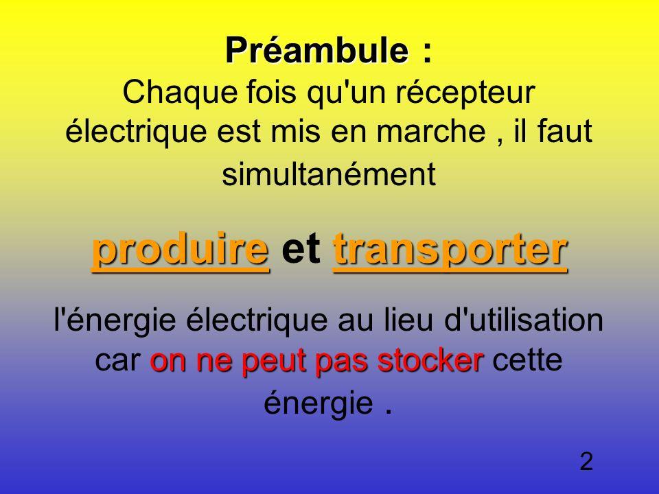 Préambule produiretransporter on ne peut pas stocker Préambule : Chaque fois qu'un récepteur électrique est mis en marche, il faut simultanément produ