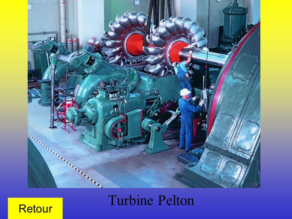 Turbine Pelton Retour