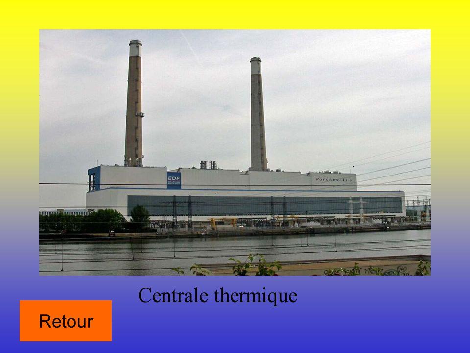 Centrale thermique Retour