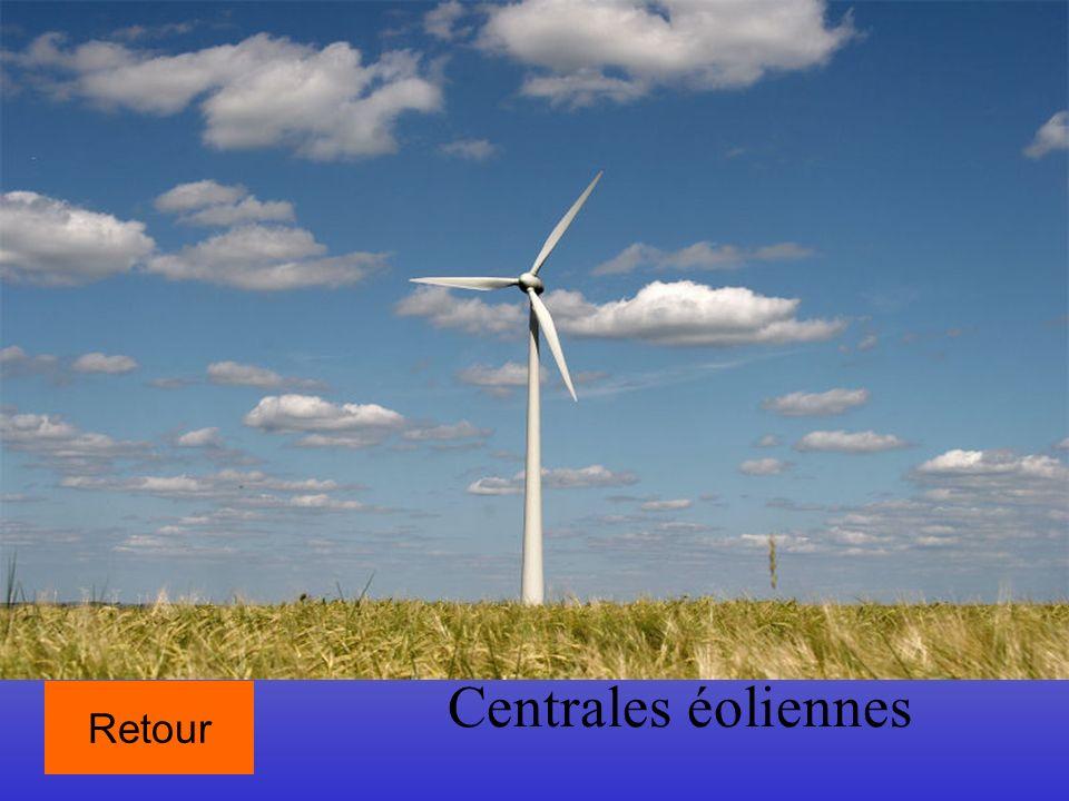 Centrales éoliennes Retour