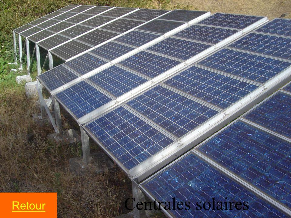 Centrales solaires Retour
