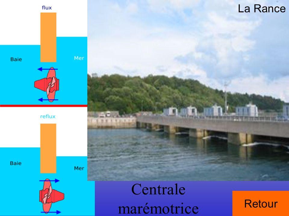 Centrale marémotrice Retour La Rance