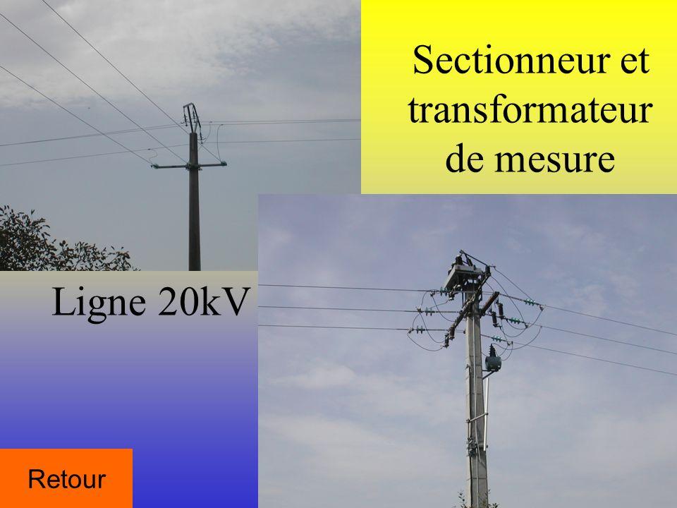 Ligne 20kV Retour Sectionneur et transformateur de mesure