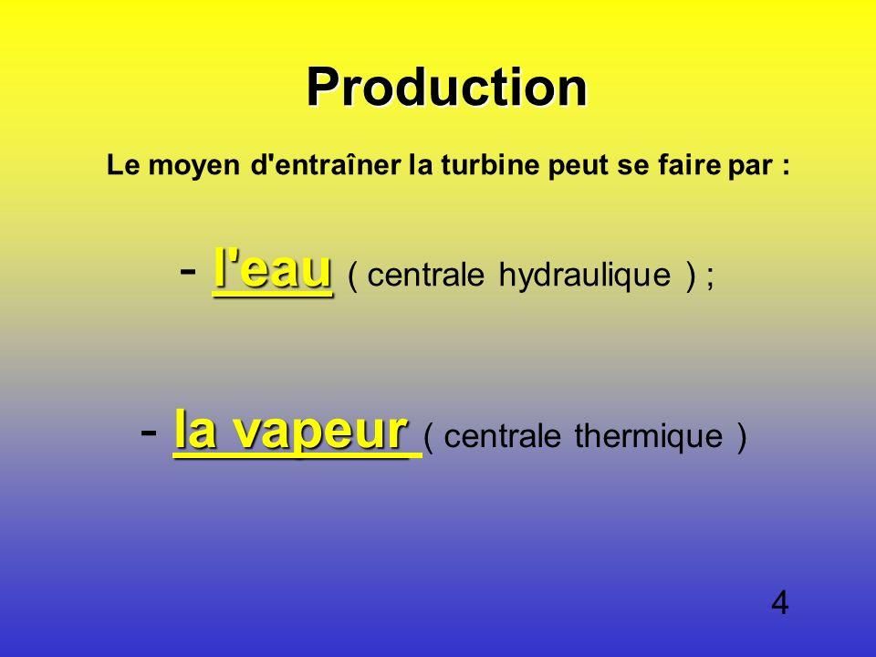 Le moyen d'entraîner la turbine peut se faire par : l'eau l'eau - l'eau ( centrale hydraulique ) ;l'eau la vapeur la vapeur - la vapeur ( centrale the