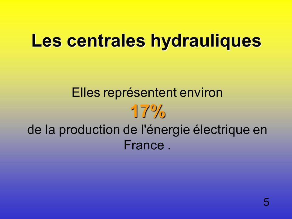 Les centrales hydrauliques 17% Elles représentent environ 17% de la production de l'énergie électrique en France. 5
