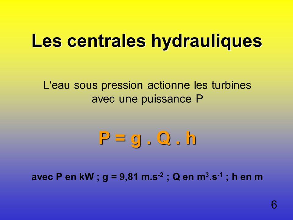 Les centrales hydrauliques L'eau sous pression actionne les turbines avec une puissance P P = g. Q. h avec P en kW ; g = 9,81 m.s -2 ; Q en m 3.s -1 ;