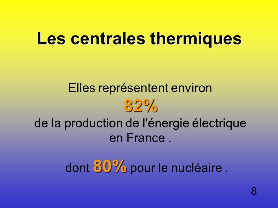 Les centrales thermiques 82% Elles représentent environ 82% de la production de l'énergie électrique en France. 80% dont 80% pour le nucléaire. 8