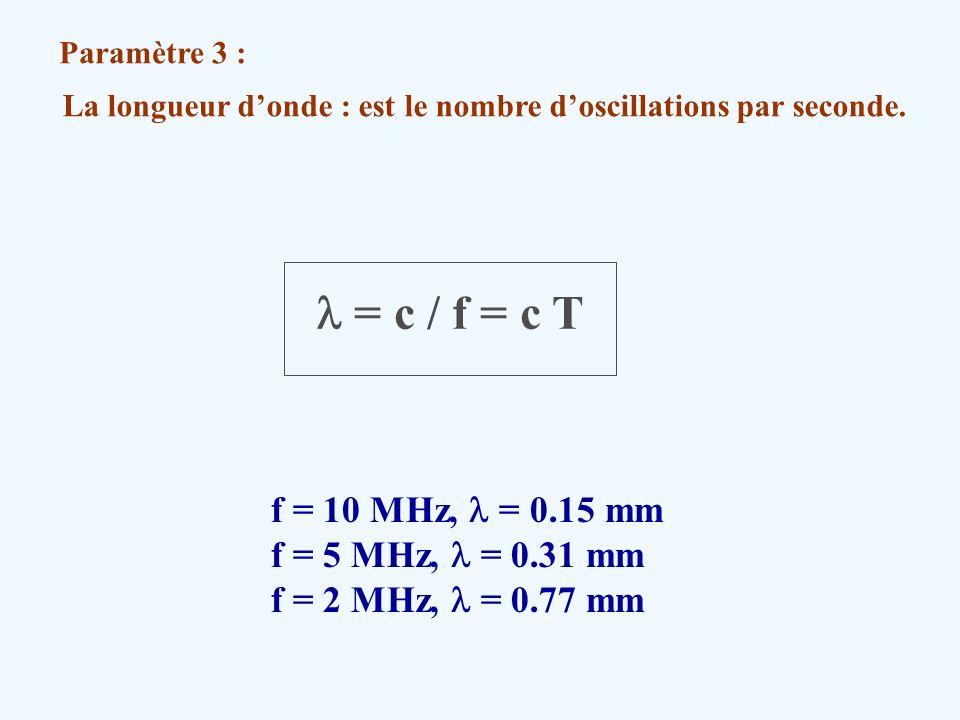 La longueur donde : est le nombre doscillations par seconde. Paramètre 3 : = c / f = c T f = 10 MHz, = 0.15 mm f = 5 MHz, = 0.31 mm f = 2 MHz, = 0.77