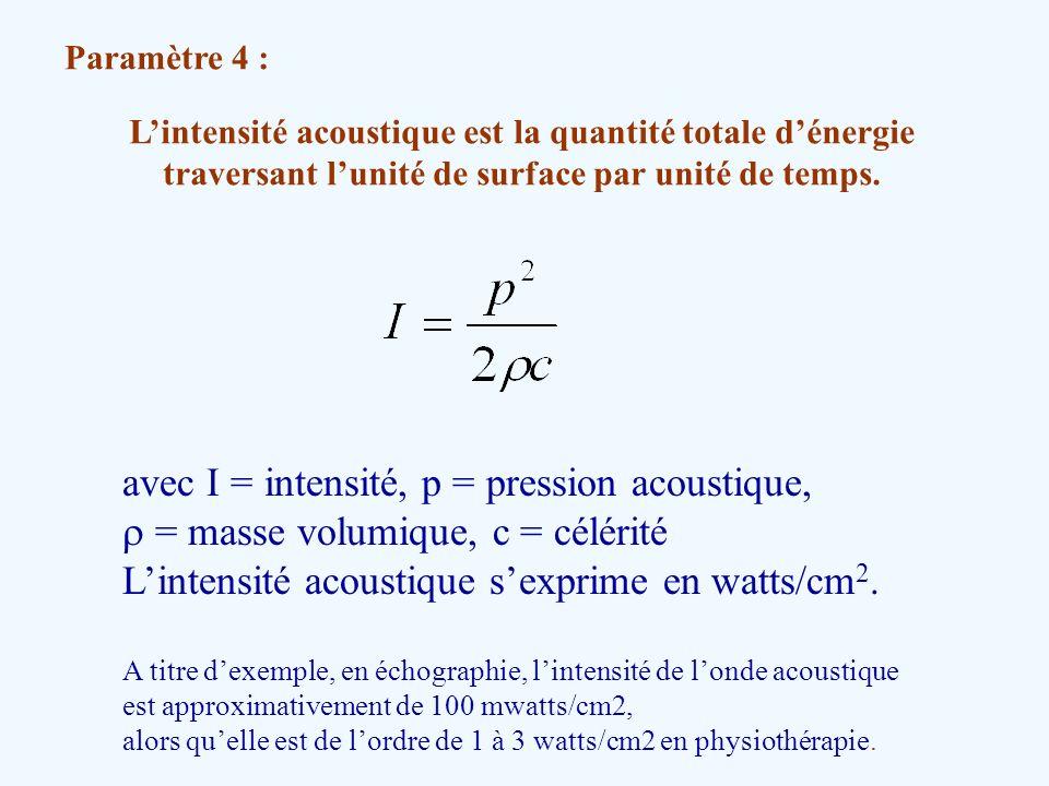 Lintensité acoustique est la quantité totale dénergie traversant lunité de surface par unité de temps. Paramètre 4 : avec I = intensité, p = pression