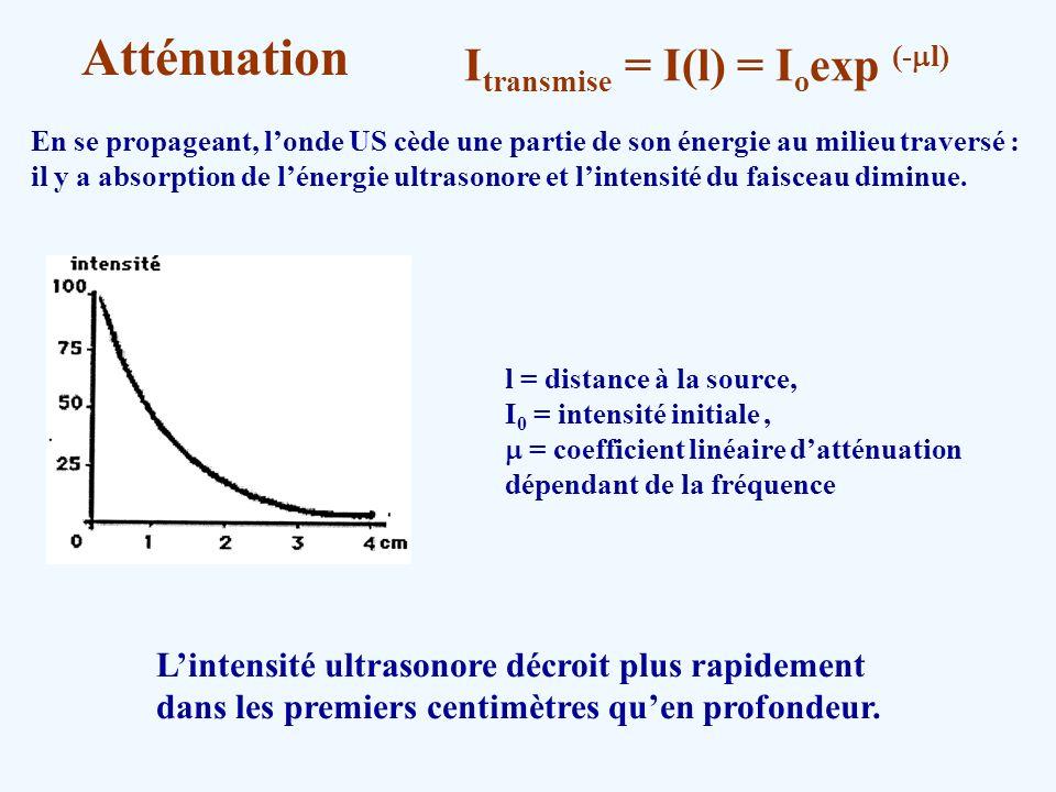 Atténuation En se propageant, londe US cède une partie de son énergie au milieu traversé : il y a absorption de lénergie ultrasonore et lintensité du
