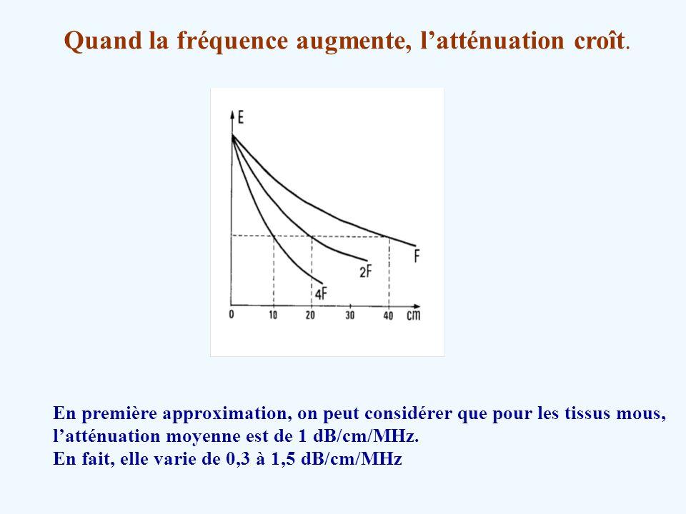 Quand la fréquence augmente, latténuation croît. En première approximation, on peut considérer que pour les tissus mous, latténuation moyenne est de 1