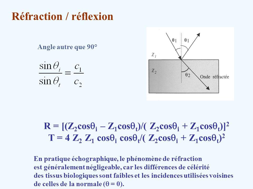 Réfraction / réflexion Angle autre que 90° R = [(Z 2 cos i – Z 1 cos t )/( Z 2 cos i + Z 1 cos t )] 2 T = 4 Z 2 Z 1 cos i cos t /( Z 2 cos i + Z 1 cos