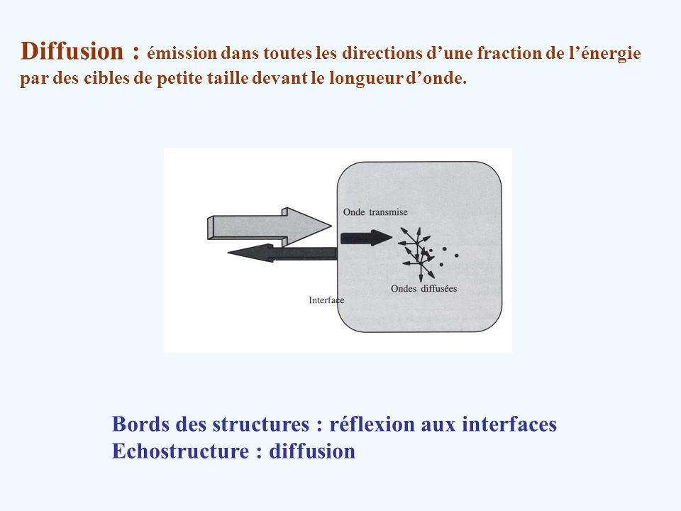 Diffusion : émission dans toutes les directions dune fraction de lénergie par des cibles de petite taille devant le longueur donde. Bords des structur