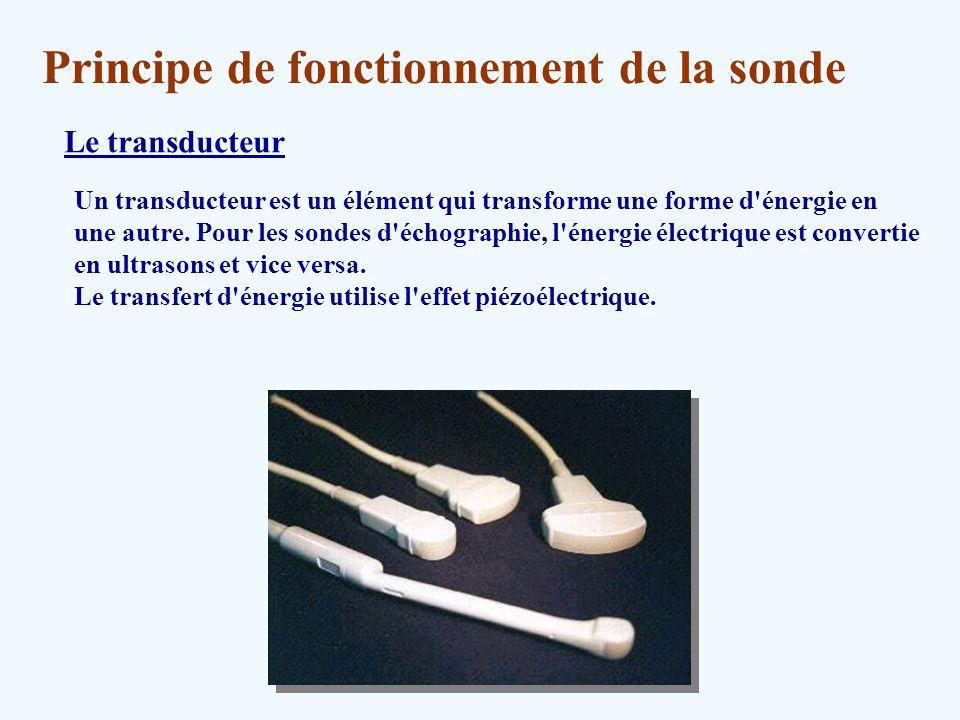 Principe de fonctionnement de la sonde Le transducteur Un transducteur est un élément qui transforme une forme d'énergie en une autre. Pour les sondes