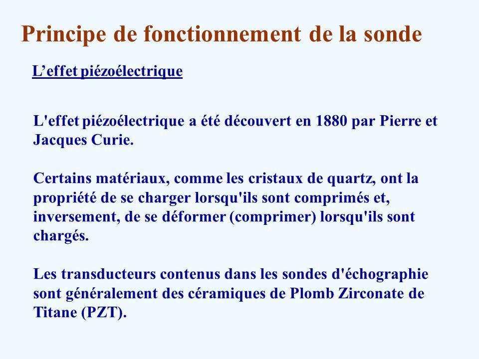 Principe de fonctionnement de la sonde Leffet piézoélectrique L'effet piézoélectrique a été découvert en 1880 par Pierre et Jacques Curie. Certains ma
