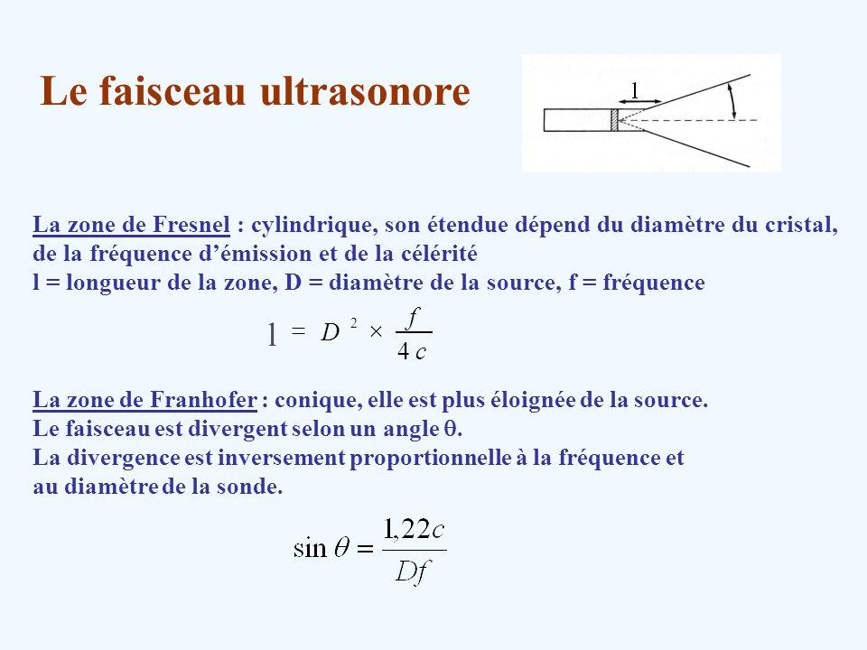Le faisceau ultrasonore La zone de Franhofer : conique, elle est plus éloignée de la source. Le faisceau est divergent selon un angle. La divergence e