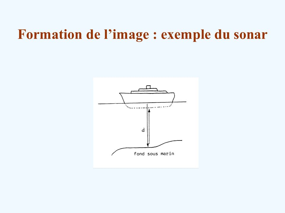 Formation de limage : exemple du sonar