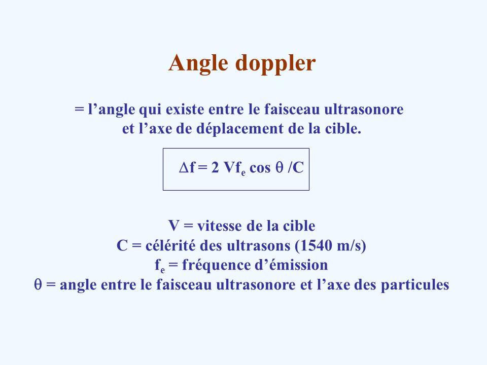 Angle doppler = langle qui existe entre le faisceau ultrasonore et laxe de déplacement de la cible. f = 2 Vf e cos /C V = vitesse de la cible C = célé