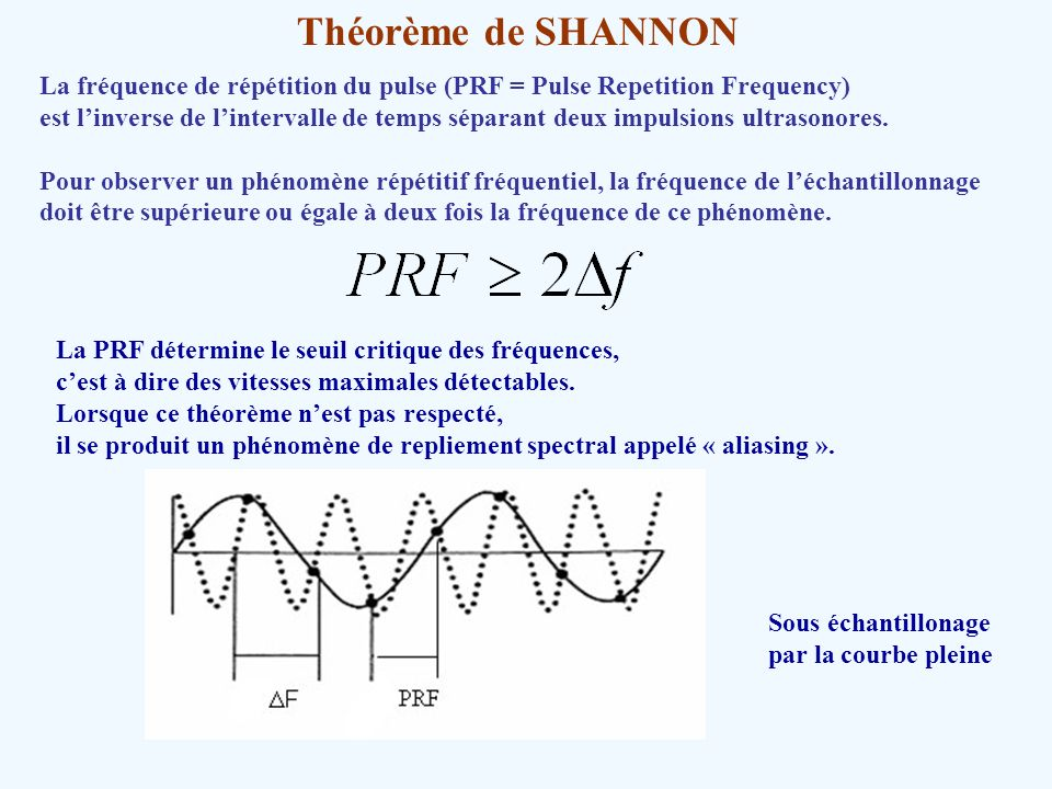 La fréquence de répétition du pulse (PRF = Pulse Repetition Frequency) est linverse de lintervalle de temps séparant deux impulsions ultrasonores. Pou