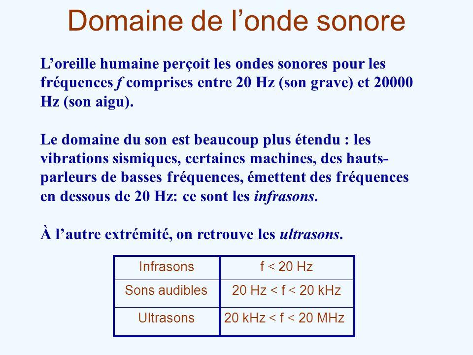Domaine de londe sonore Loreille humaine perçoit les ondes sonores pour les fréquences f comprises entre 20 Hz (son grave) et 20000 Hz (son aigu). Le