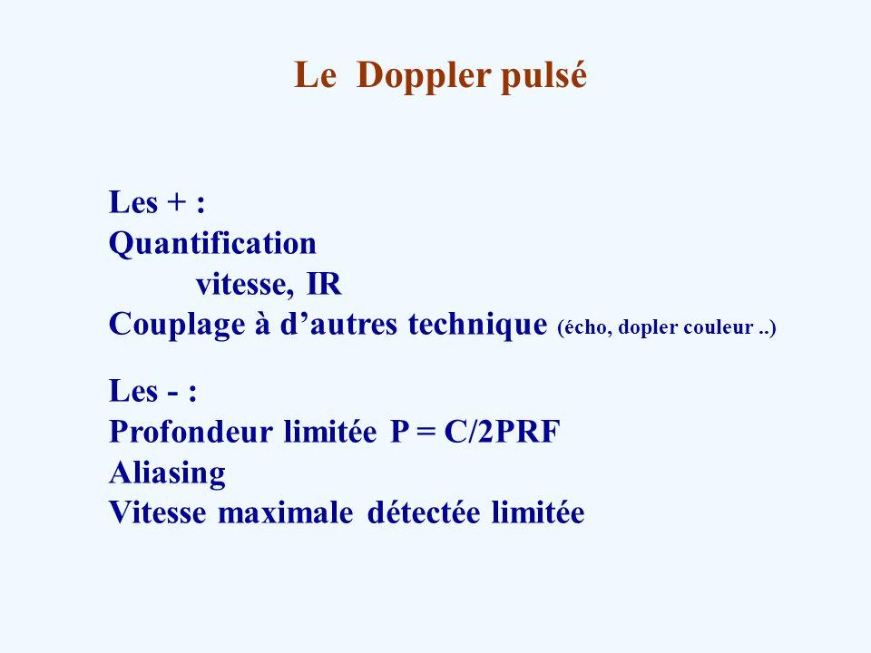Les + : Quantification vitesse, IR Couplage à dautres technique (écho, dopler couleur..) Les - : Profondeur limitée P = C/2PRF Aliasing Vitesse maxima