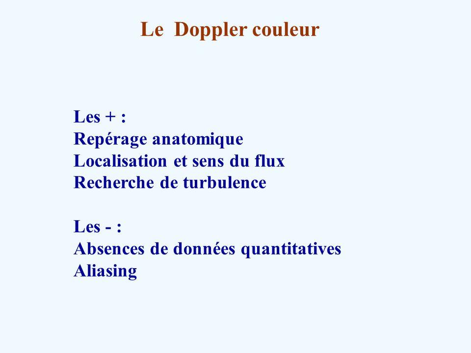 Le Doppler couleur Les + : Repérage anatomique Localisation et sens du flux Recherche de turbulence Les - : Absences de données quantitatives Aliasing