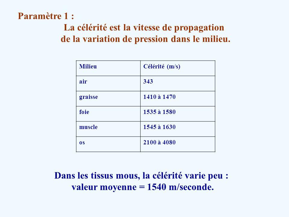 La célérité est la vitesse de propagation de la variation de pression dans le milieu. MilieuCélérité (m/s) air343 graisse1410 à 1470 foie1535 à 1580 m