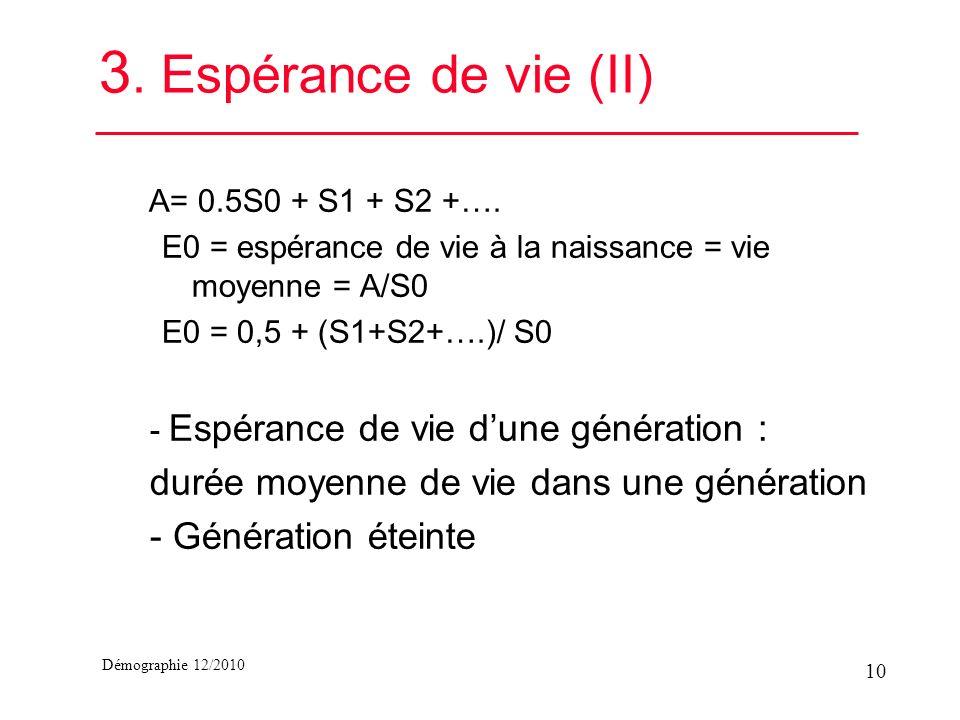 Démographie 12/2010 3. Espérance de vie (II) A= 0.5S0 + S1 + S2 +…. E0 = espérance de vie à la naissance = vie moyenne = A/S0 E0 = 0,5 + (S1+S2+….)/ S