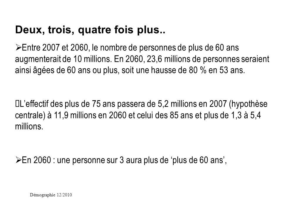 Démographie 12/2010 Deux, trois, quatre fois plus.. Entre 2007 et 2060, le nombre de personnes de plus de 60 ans augmenterait de 10 millions. En 2060,