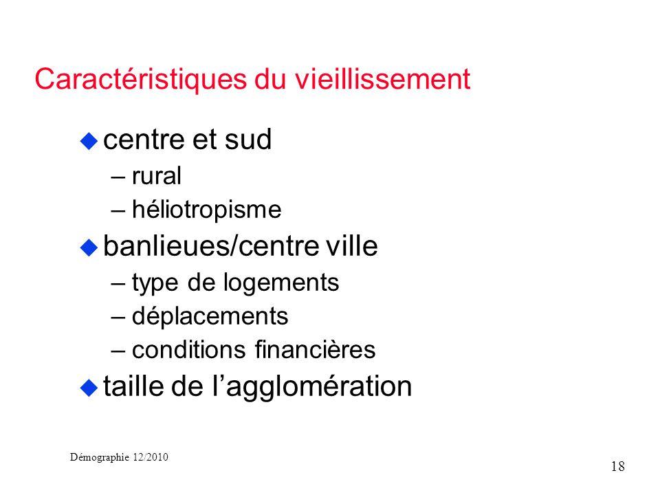 Démographie 12/2010 Caractéristiques du vieillissement u centre et sud –rural –héliotropisme u banlieues/centre ville –type de logements –déplacements