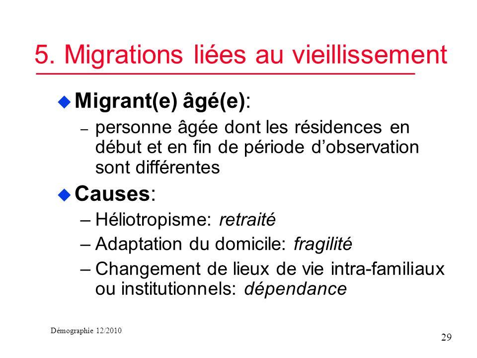 Démographie 12/2010 5. Migrations liées au vieillissement u Migrant(e) âgé(e): – personne âgée dont les résidences en début et en fin de période dobse