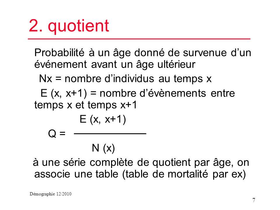 Démographie 12/2010 2. quotient Probabilité à un âge donné de survenue dun événement avant un âge ultérieur Nx = nombre dindividus au temps x E (x, x+