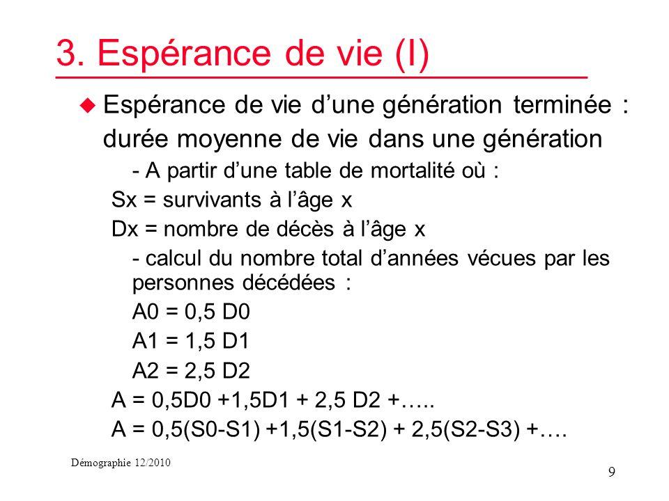 Démographie 12/2010 3. Espérance de vie (I) u Espérance de vie dune génération terminée : durée moyenne de vie dans une génération - A partir dune tab