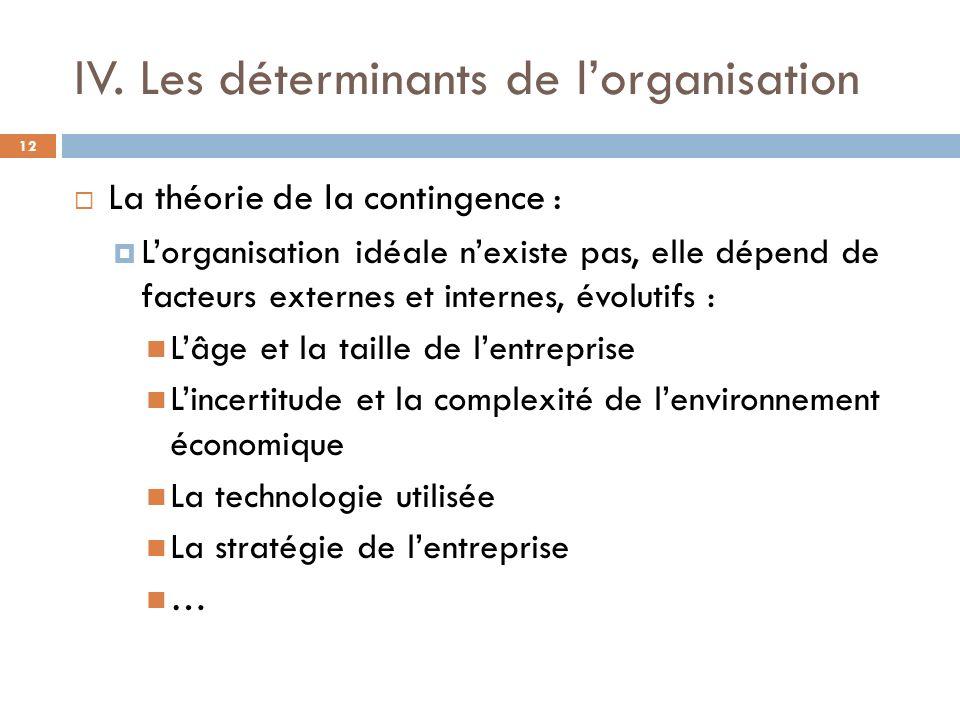 IV. Les déterminants de lorganisation 12 La théorie de la contingence : Lorganisation idéale nexiste pas, elle dépend de facteurs externes et internes