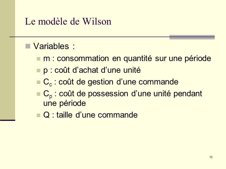 10 Le modèle de Wilson Variables : m : consommation en quantité sur une période p : coût dachat dune unité C c : coût de gestion dune commande C p : c