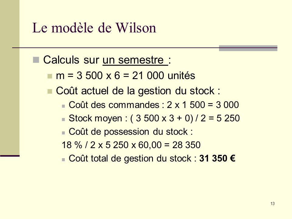 Le modèle de Wilson Calculs sur un semestre : m = 3 500 x 6 = 21 000 unités Coût actuel de la gestion du stock : Coût des commandes : 2 x 1 500 = 3 00