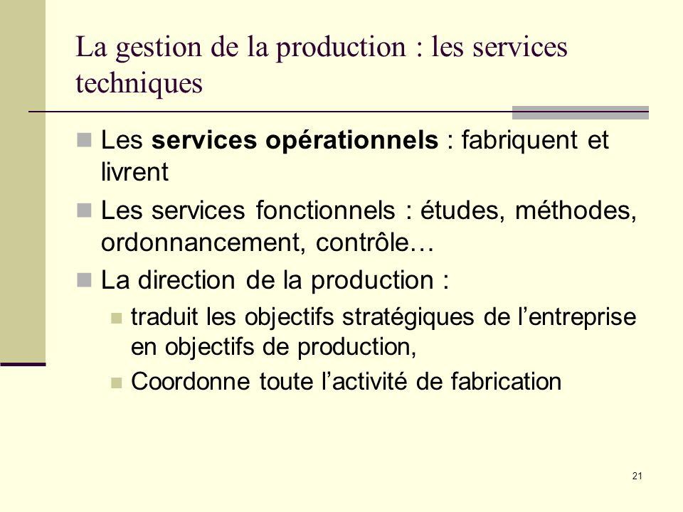 La gestion de la production : les services techniques Les services opérationnels : fabriquent et livrent Les services fonctionnels : études, méthodes,