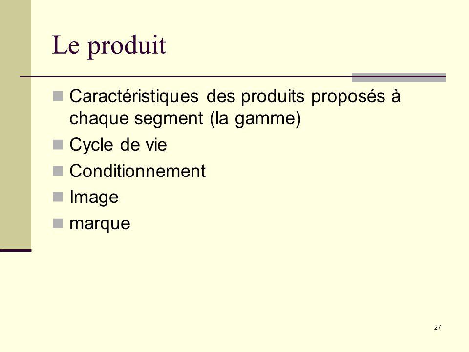 Le produit Caractéristiques des produits proposés à chaque segment (la gamme) Cycle de vie Conditionnement Image marque 27