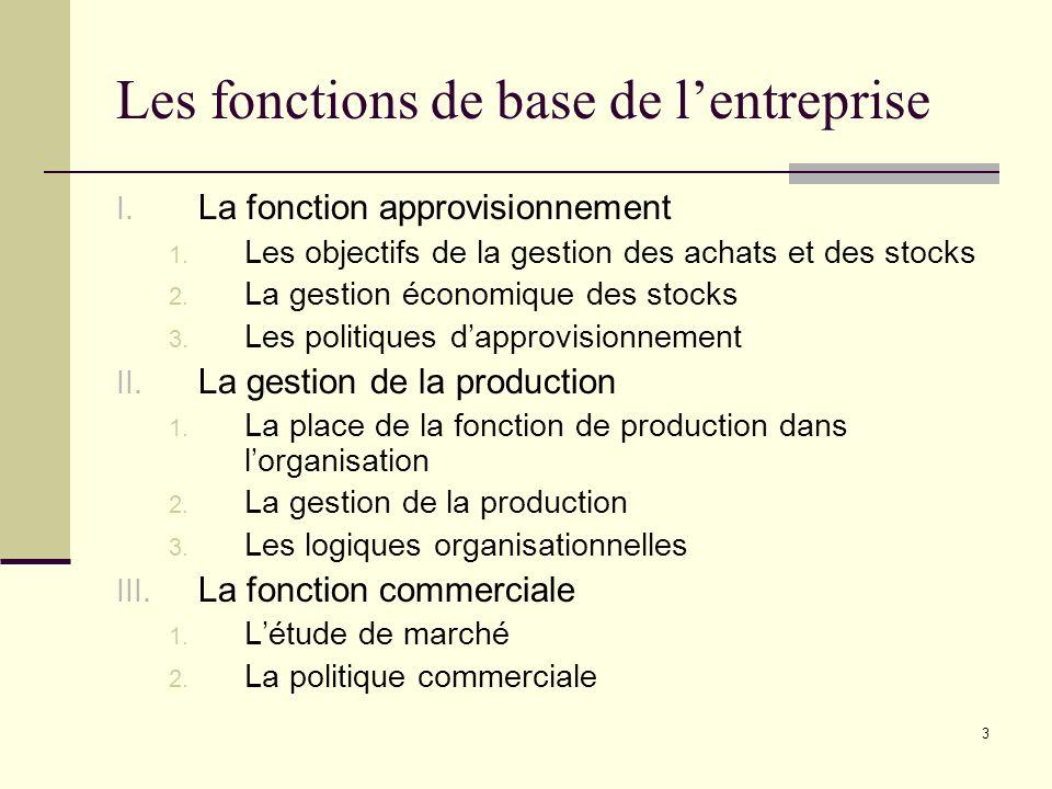 3 Les fonctions de base de lentreprise I. La fonction approvisionnement 1. Les objectifs de la gestion des achats et des stocks 2. La gestion économiq