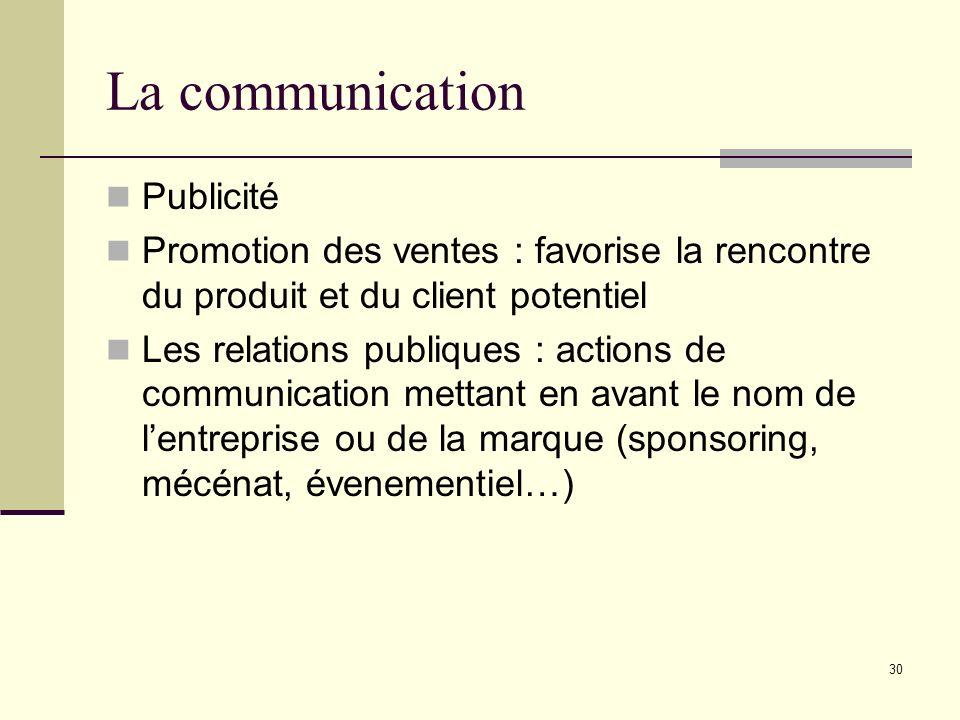 La communication Publicité Promotion des ventes : favorise la rencontre du produit et du client potentiel Les relations publiques : actions de communi