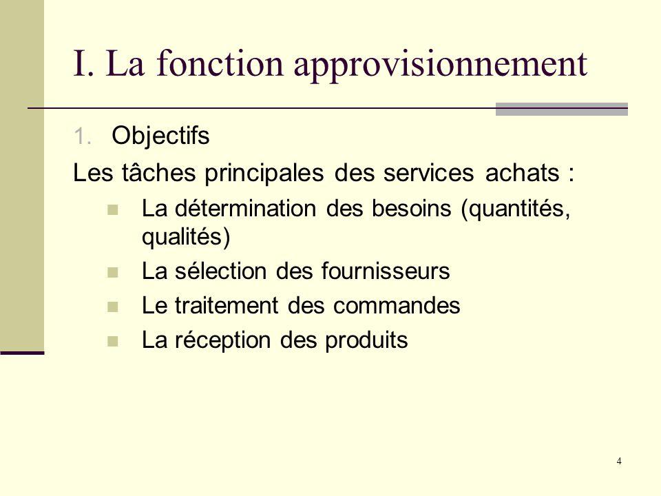 4 I. La fonction approvisionnement 1. Objectifs Les tâches principales des services achats : La détermination des besoins (quantités, qualités) La sél
