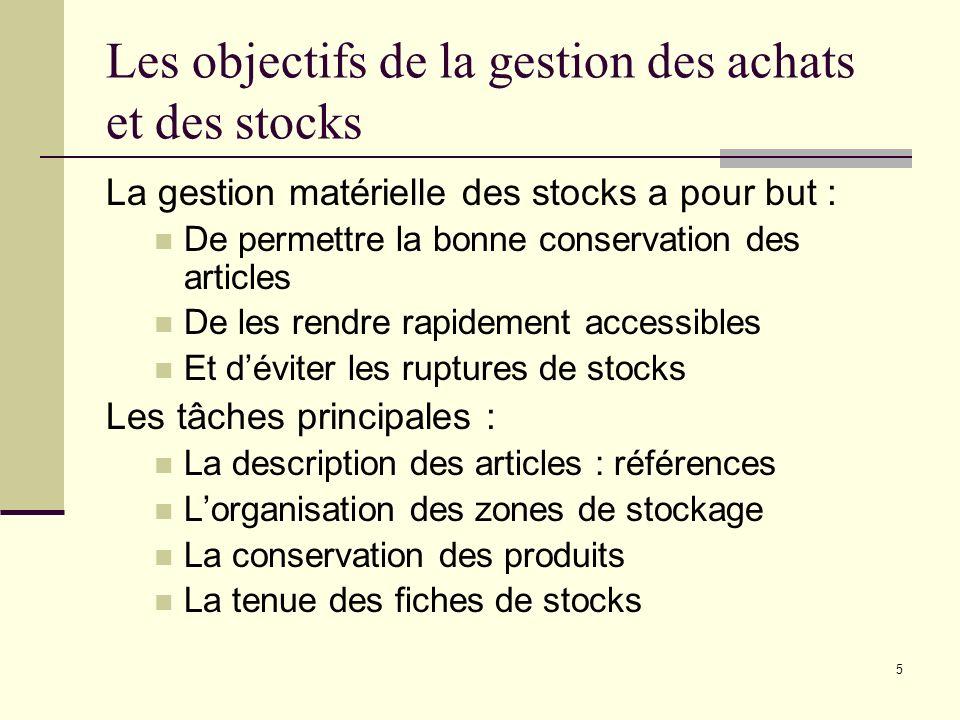 5 Les objectifs de la gestion des achats et des stocks La gestion matérielle des stocks a pour but : De permettre la bonne conservation des articles D