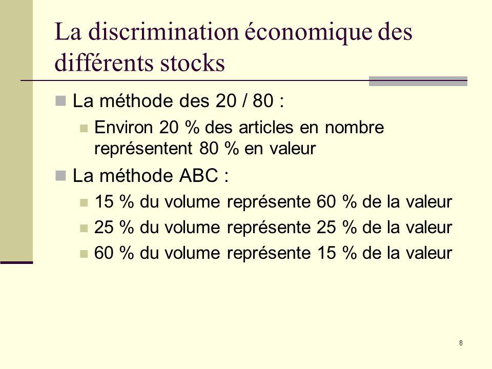 8 La discrimination économique des différents stocks La méthode des 20 / 80 : Environ 20 % des articles en nombre représentent 80 % en valeur La métho