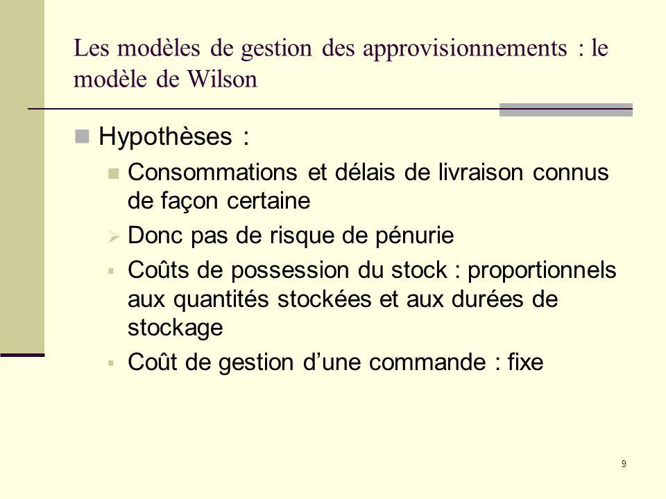 9 Les modèles de gestion des approvisionnements : le modèle de Wilson Hypothèses : Consommations et délais de livraison connus de façon certaine Donc