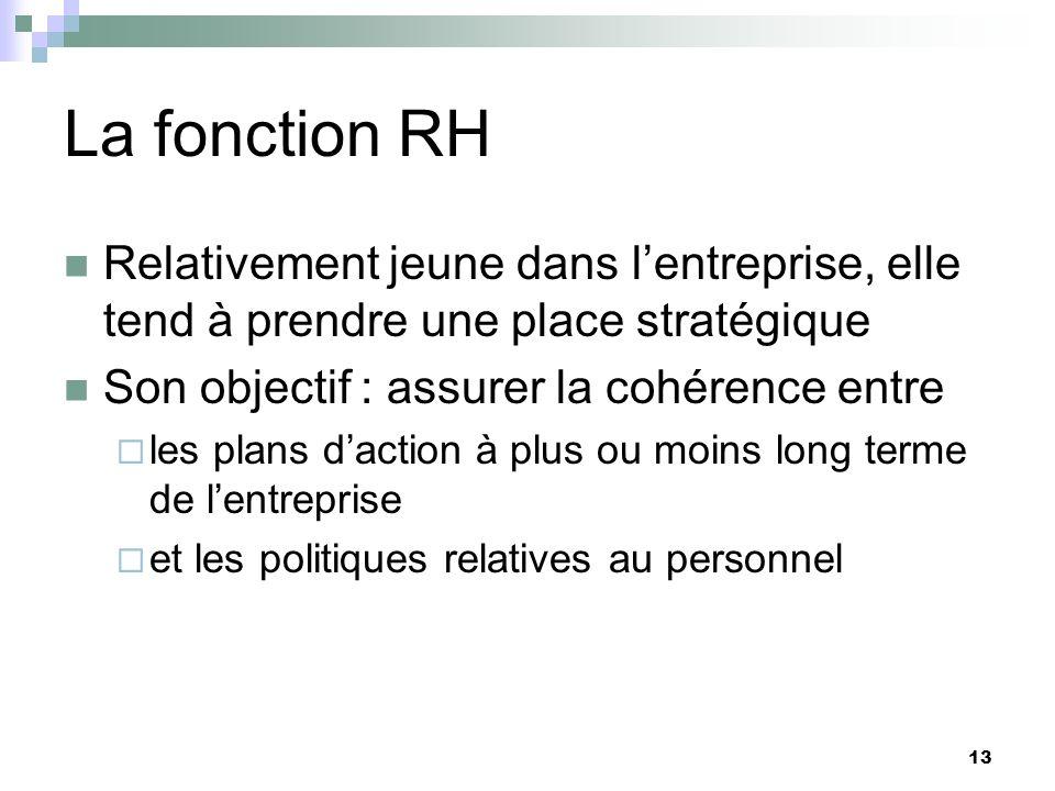 13 La fonction RH Relativement jeune dans lentreprise, elle tend à prendre une place stratégique Son objectif : assurer la cohérence entre les plans d