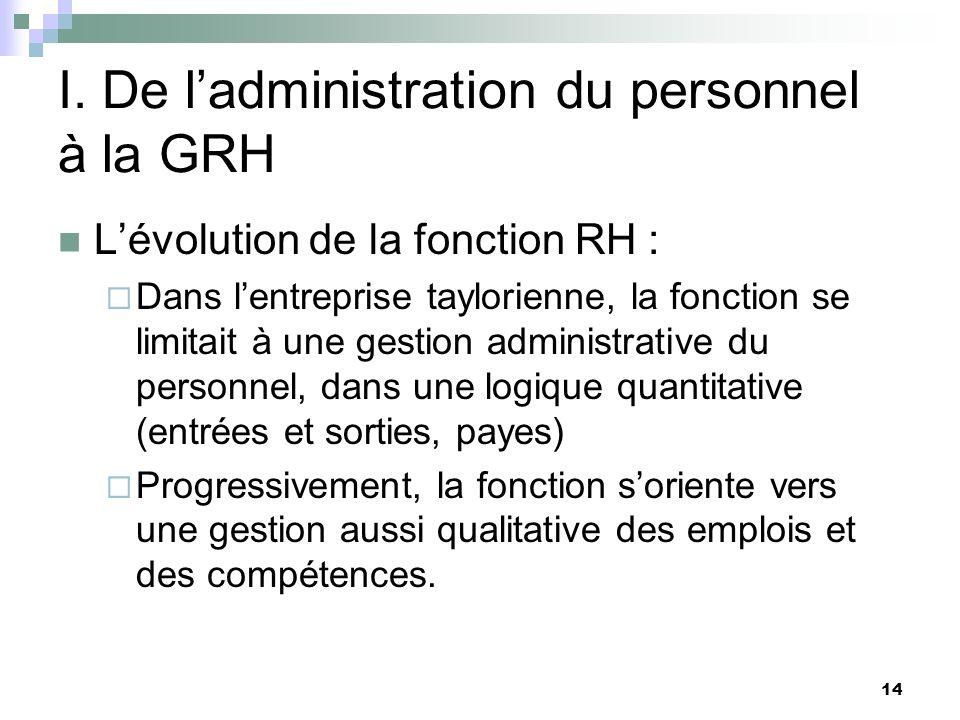 14 I. De ladministration du personnel à la GRH Lévolution de la fonction RH : Dans lentreprise taylorienne, la fonction se limitait à une gestion admi